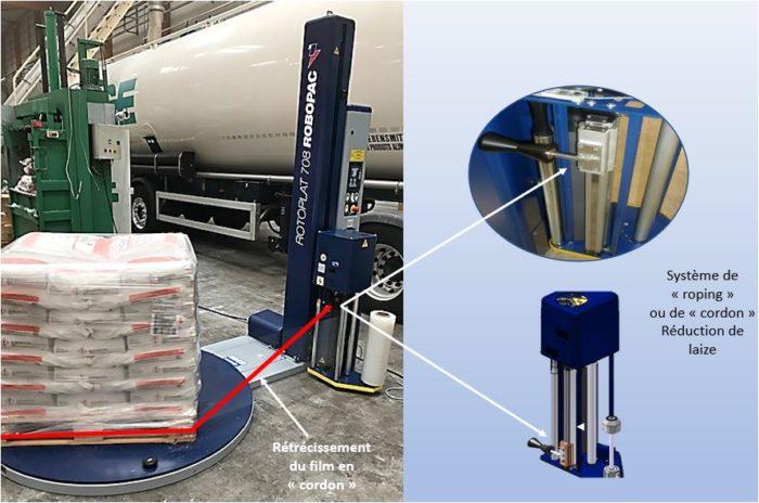 ROTOPLAT 708 PVS systeme roping ou cordon